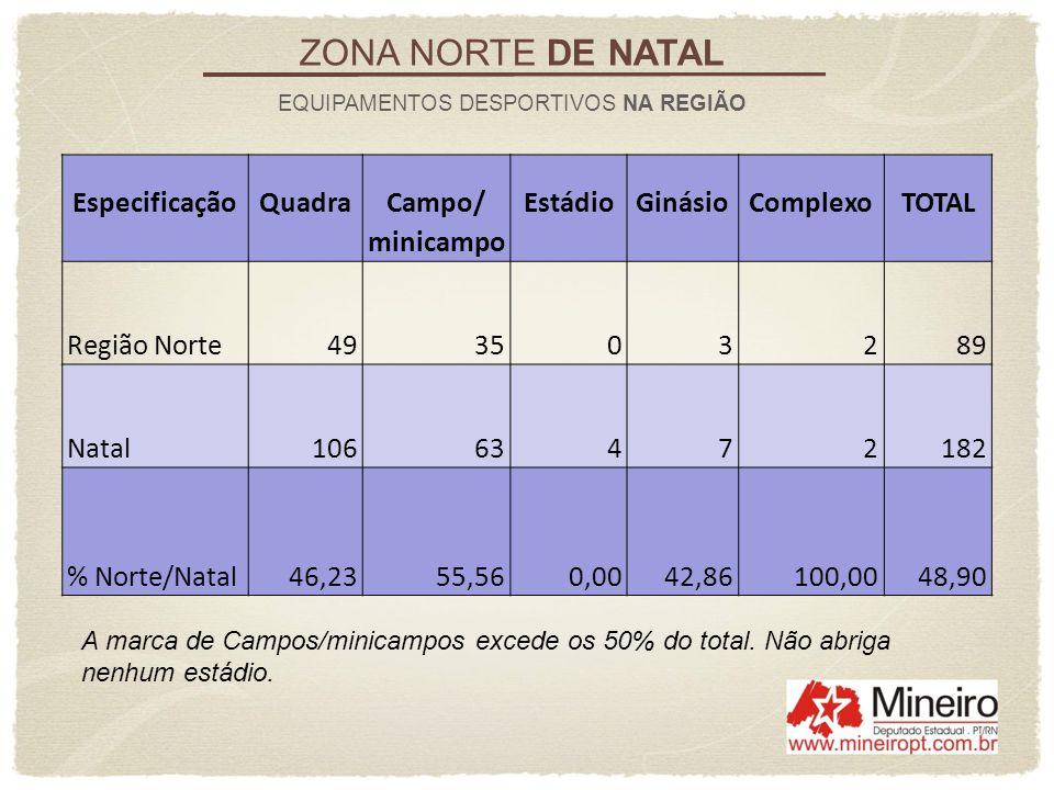ZONA NORTE DE NATAL Especificação Quadra Campo/ Estádio Ginásio