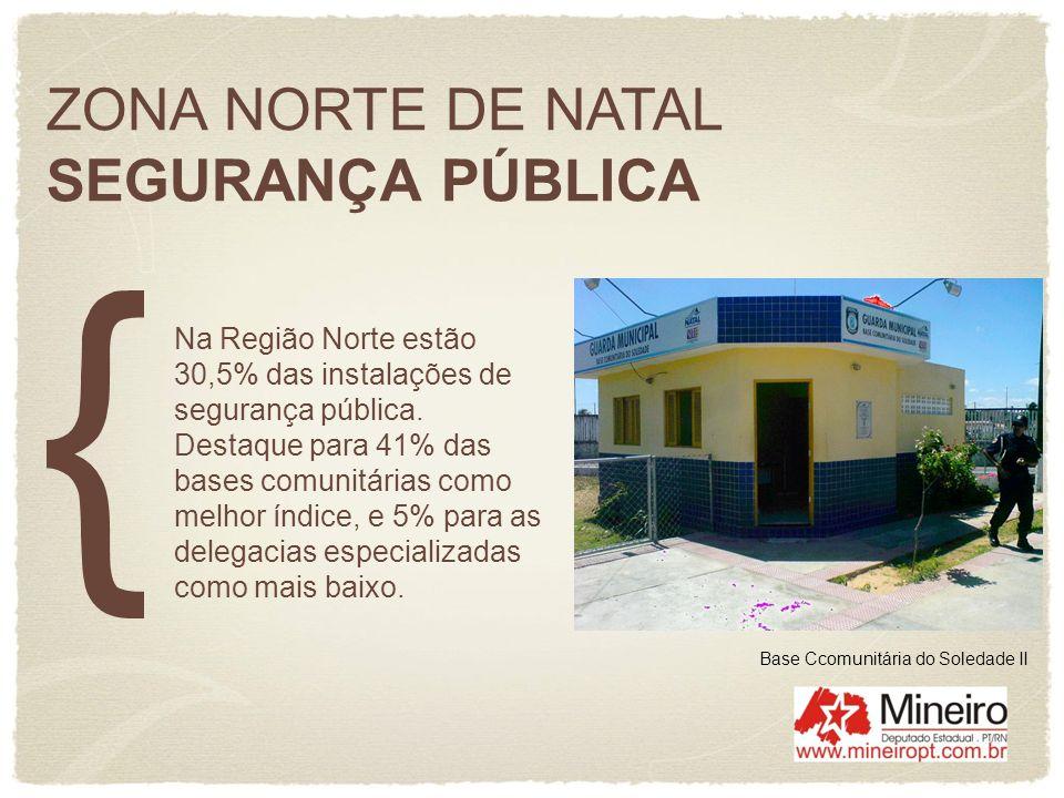 ZONA NORTE DE NATAL SEGURANÇA PÚBLICA