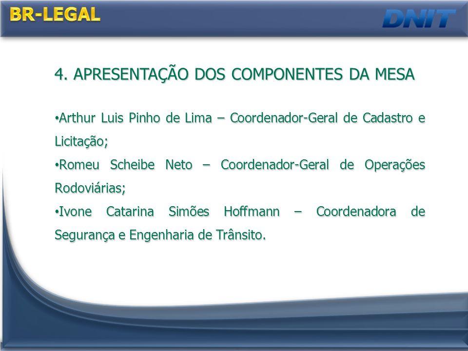 BR-LEGAL 4. APRESENTAÇÃO DOS COMPONENTES DA MESA