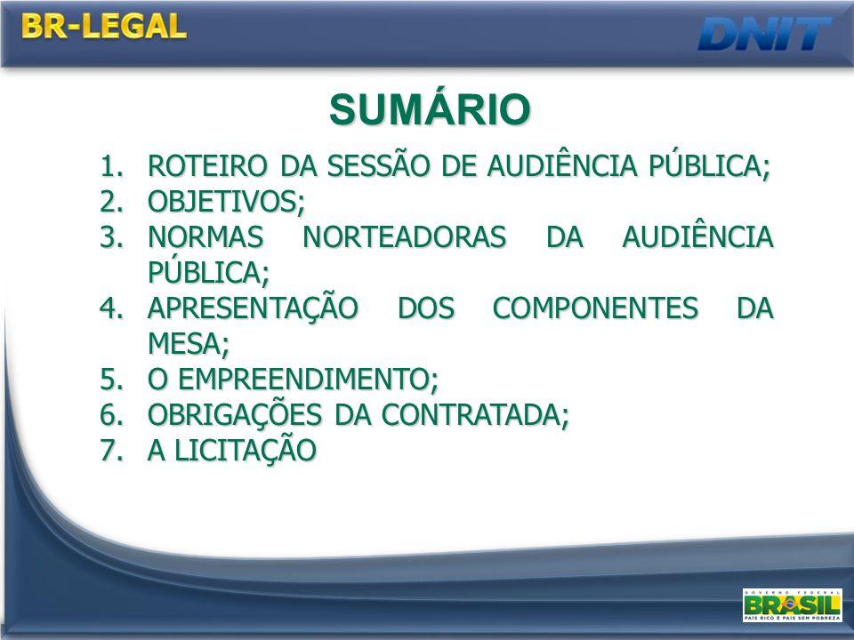 SUMÁRIO BR-LEGAL ROTEIRO DA SESSÃO DE AUDIÊNCIA PÚBLICA; OBJETIVOS;