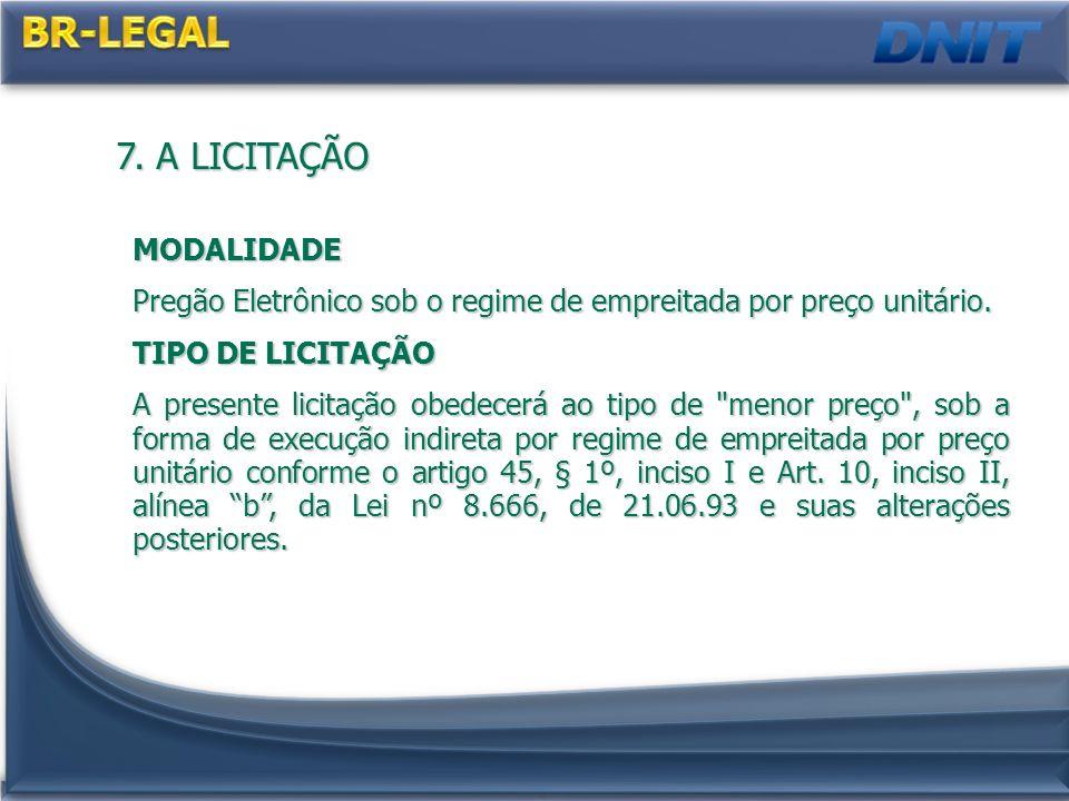 BR-LEGAL 7. A LICITAÇÃO MODALIDADE