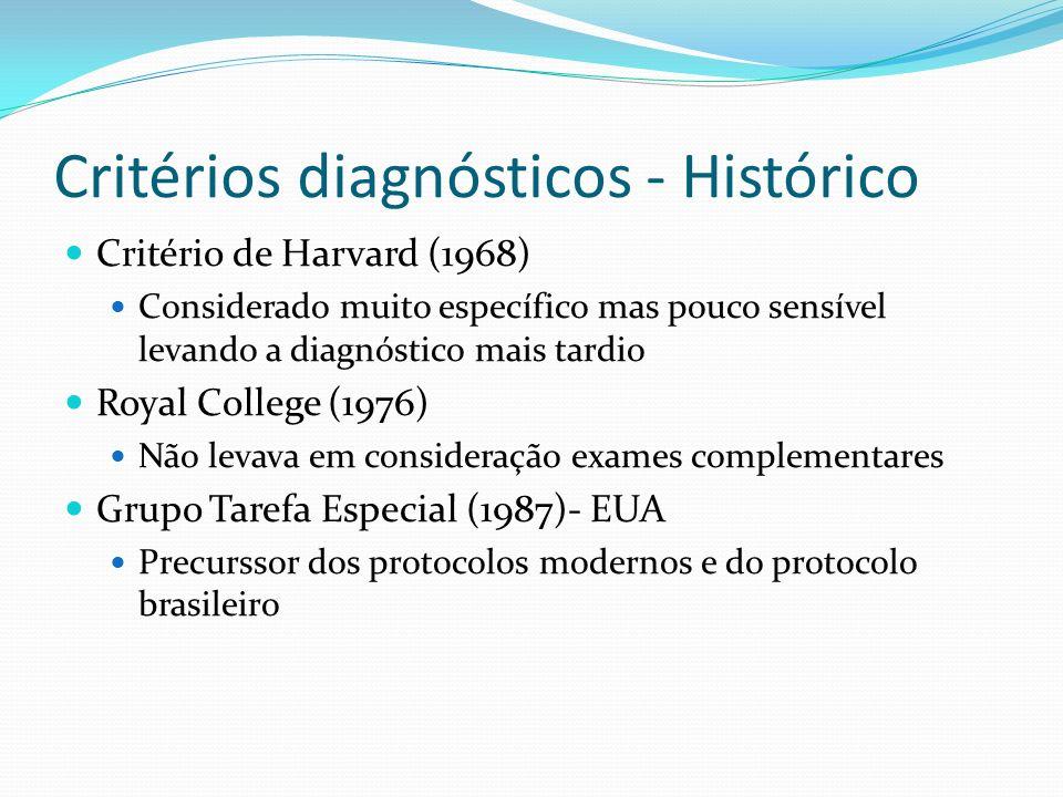 Critérios diagnósticos - Histórico