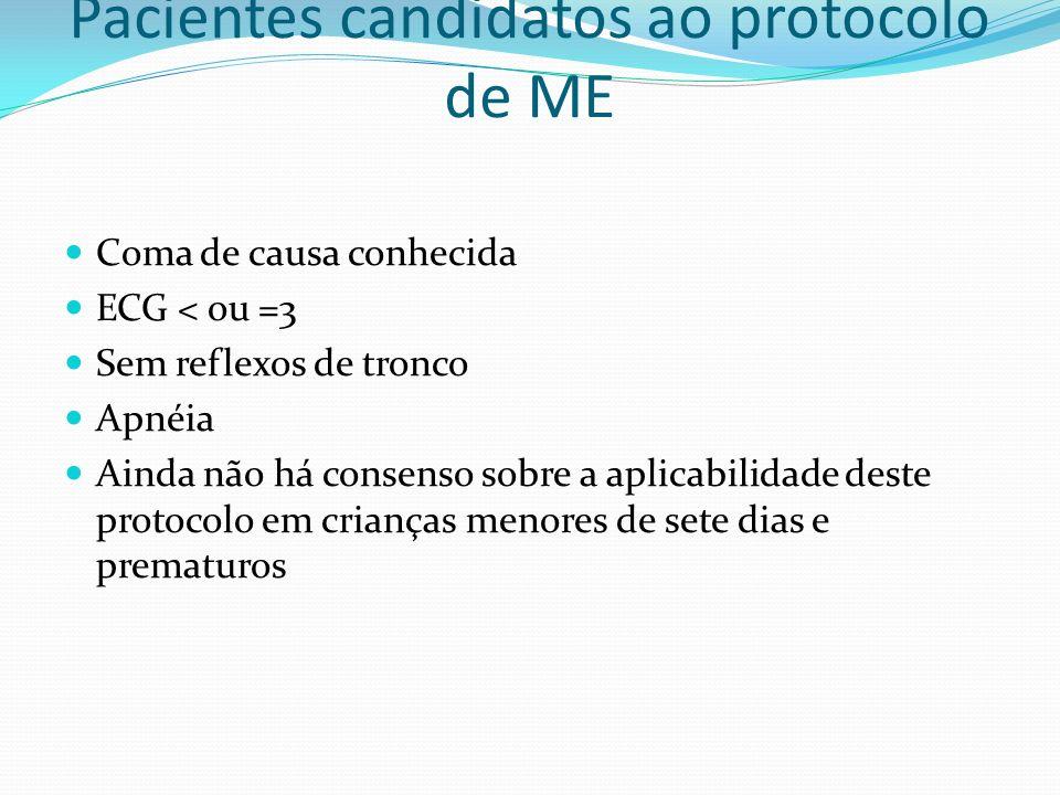 Pacientes candidatos ao protocolo de ME