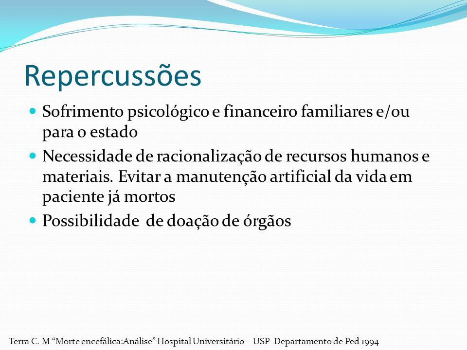 Repercussões Sofrimento psicológico e financeiro familiares e/ou para o estado.