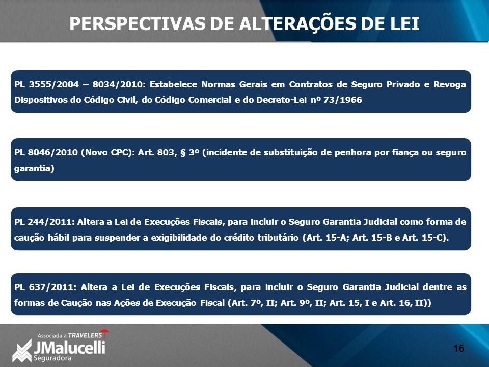 PERSPECTIVAS DE ALTERAÇÕES DE LEI