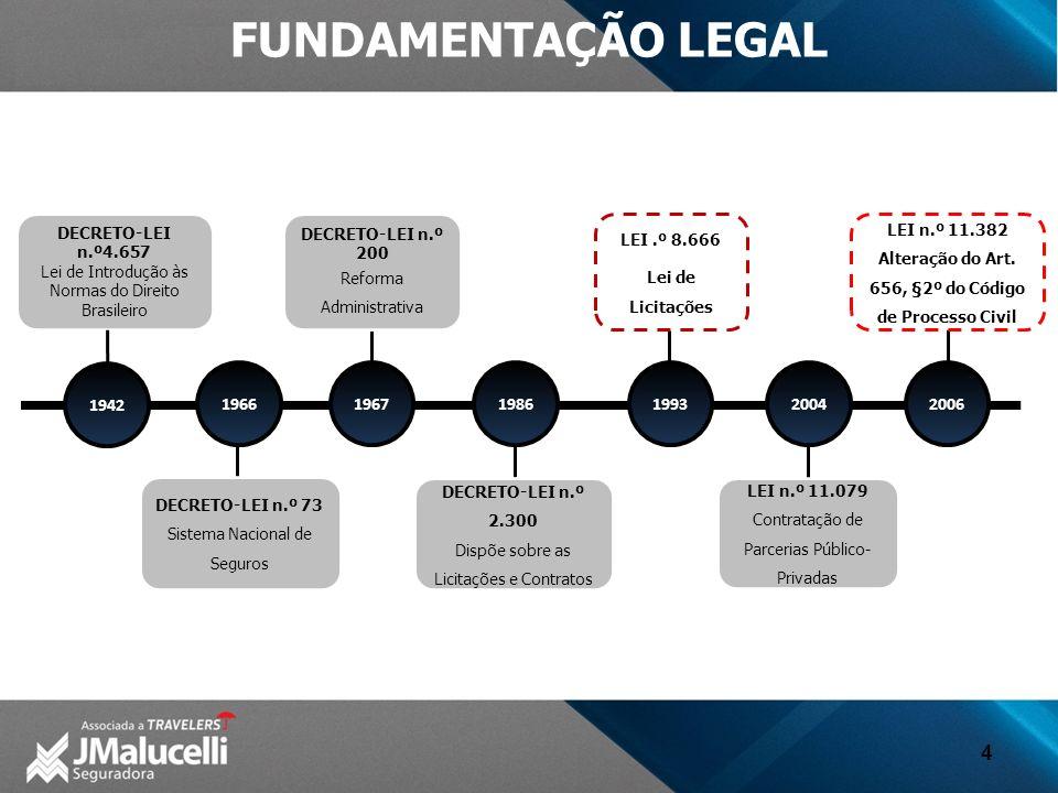 Alteração do Art. 656, §2º do Código de Processo Civil