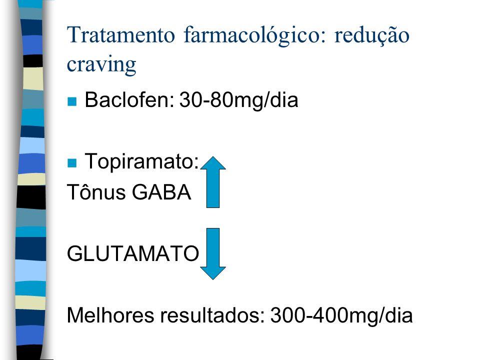 Tratamento farmacológico: redução craving
