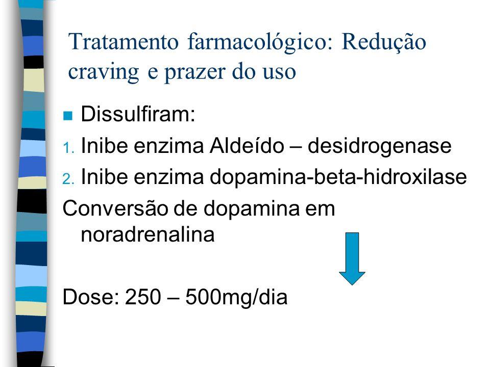 Tratamento farmacológico: Redução craving e prazer do uso