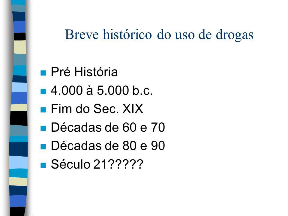 Breve histórico do uso de drogas
