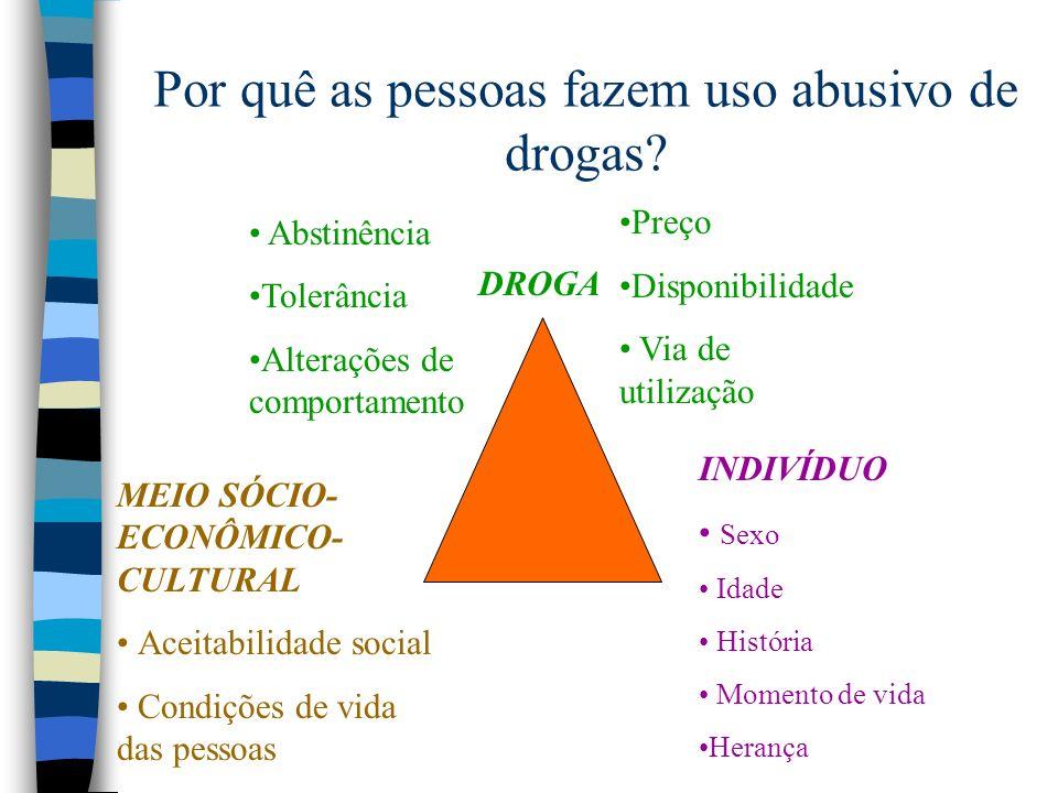 Por quê as pessoas fazem uso abusivo de drogas