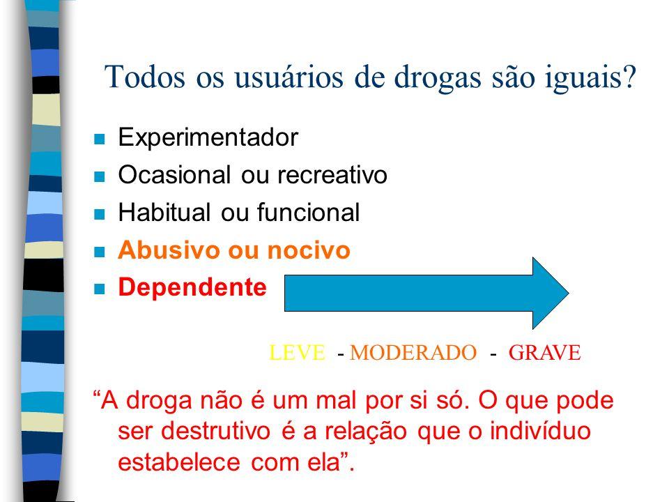 Todos os usuários de drogas são iguais