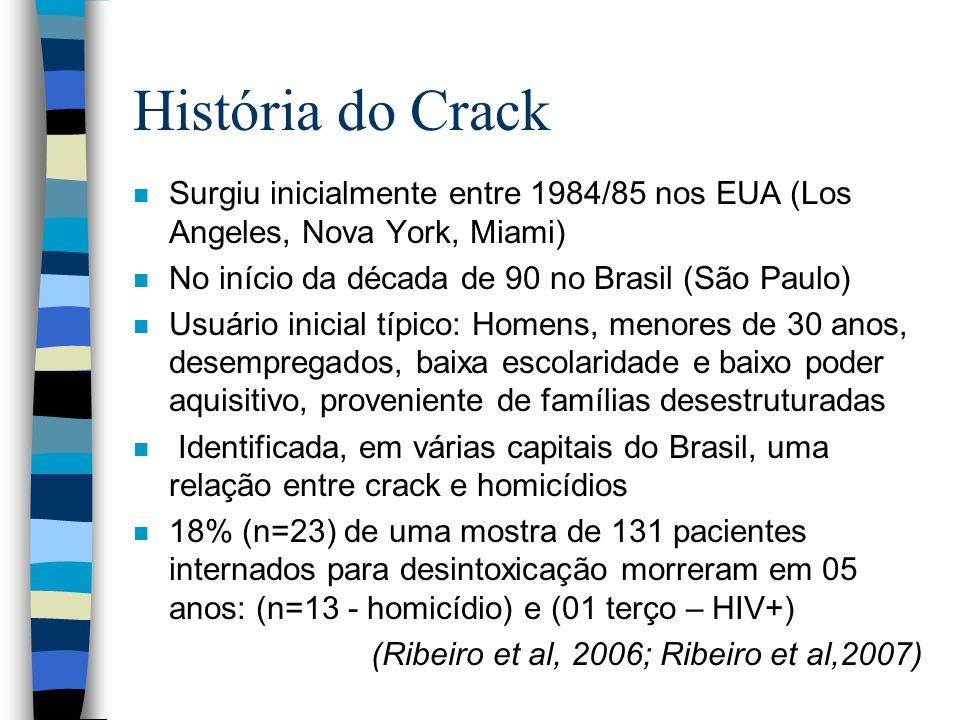História do Crack Surgiu inicialmente entre 1984/85 nos EUA (Los Angeles, Nova York, Miami) No início da década de 90 no Brasil (São Paulo)