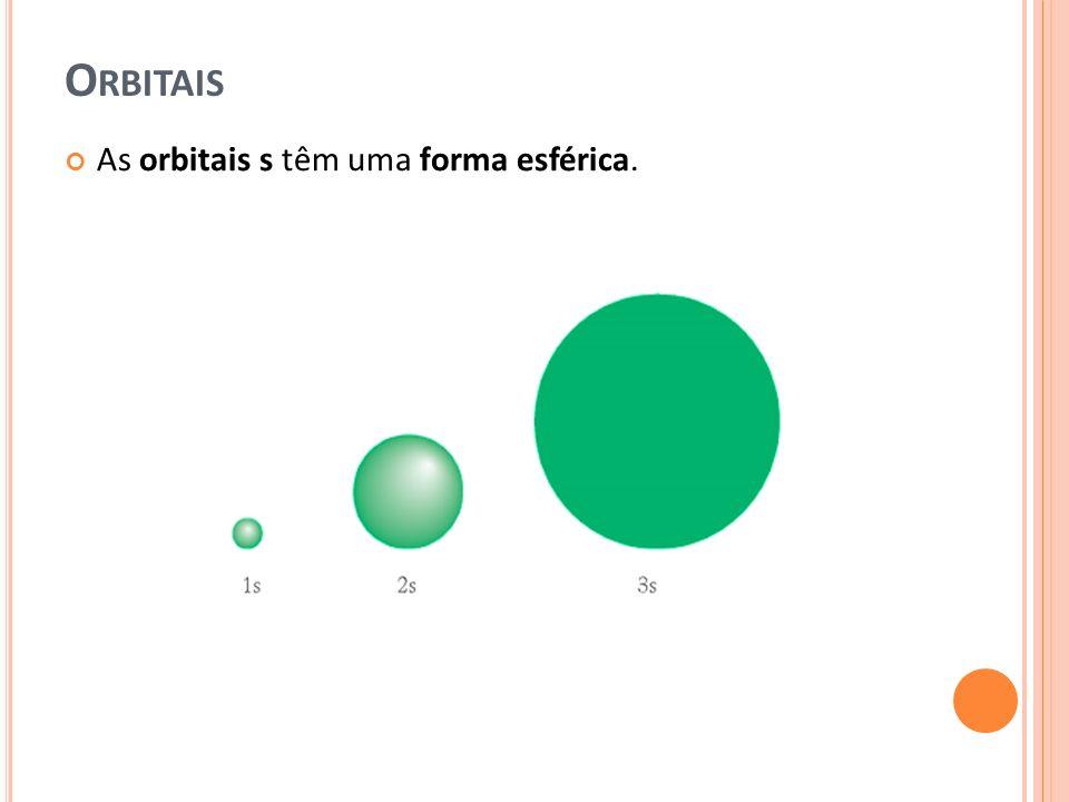 Orbitais As orbitais s têm uma forma esférica.