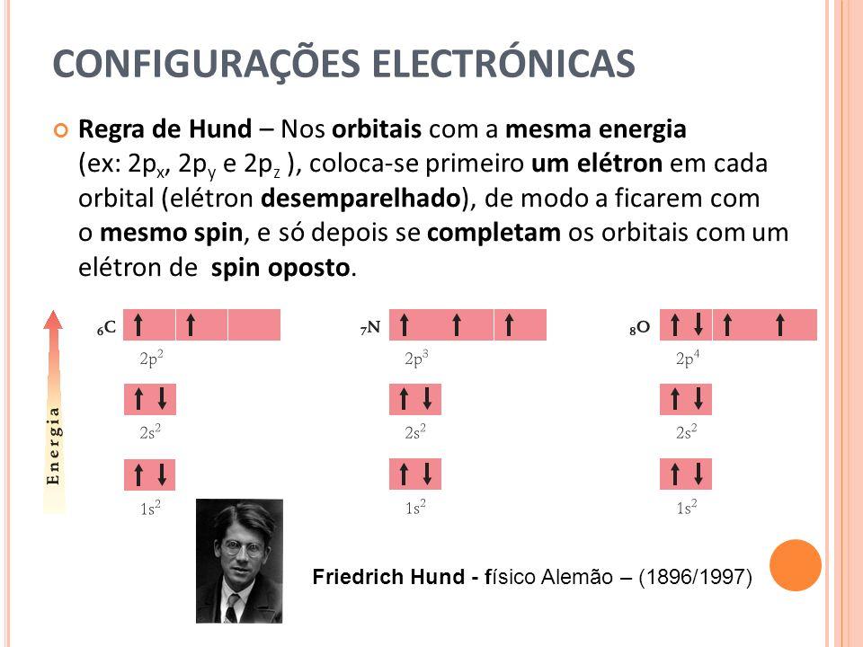 CONFIGURAÇÕES ELECTRÓNICAS
