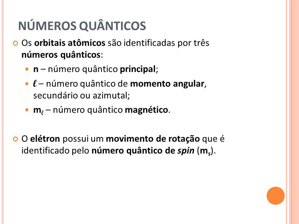 NÚMEROS QUÂNTICOS Os orbitais atômicos são identificadas por três números quânticos: n – número quântico principal;