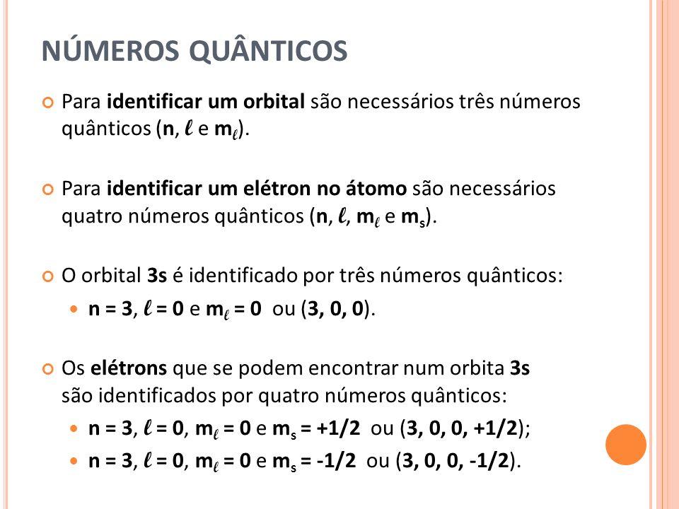 NÚMEROS QUÂNTICOS Para identificar um orbital são necessários três números quânticos (n, l e ml).