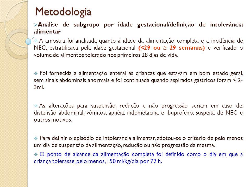 Metodologia Análise de subgrupo por idade gestacional/definição de intolerância alimentar.