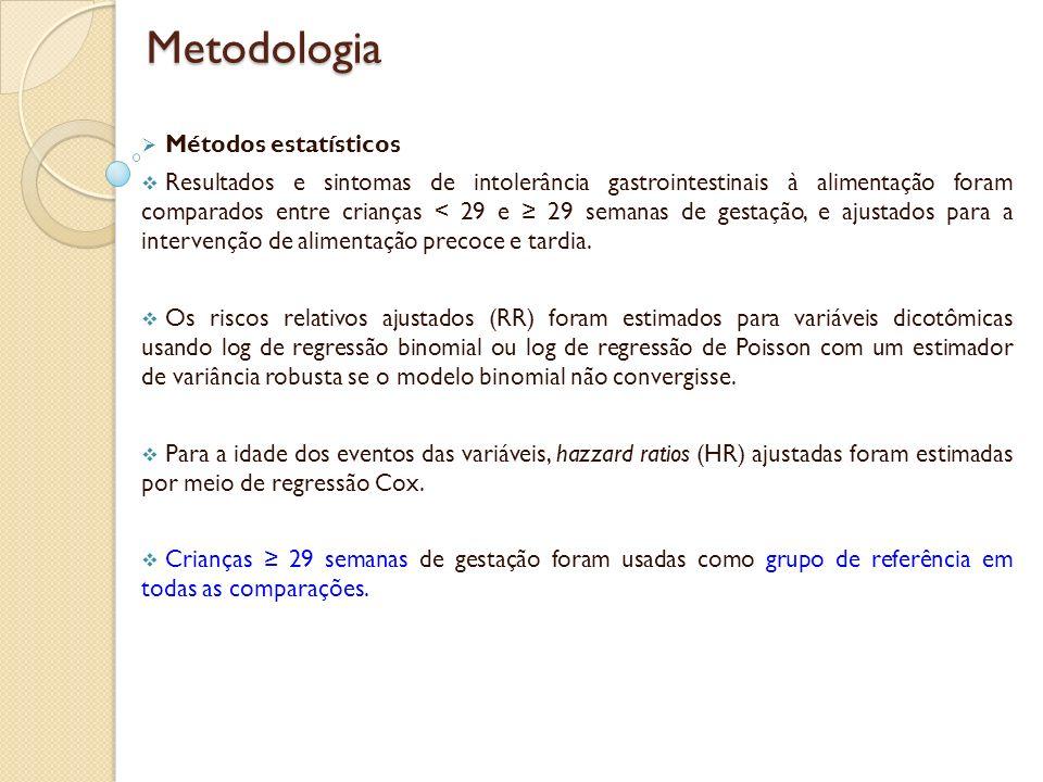 Metodologia Métodos estatísticos