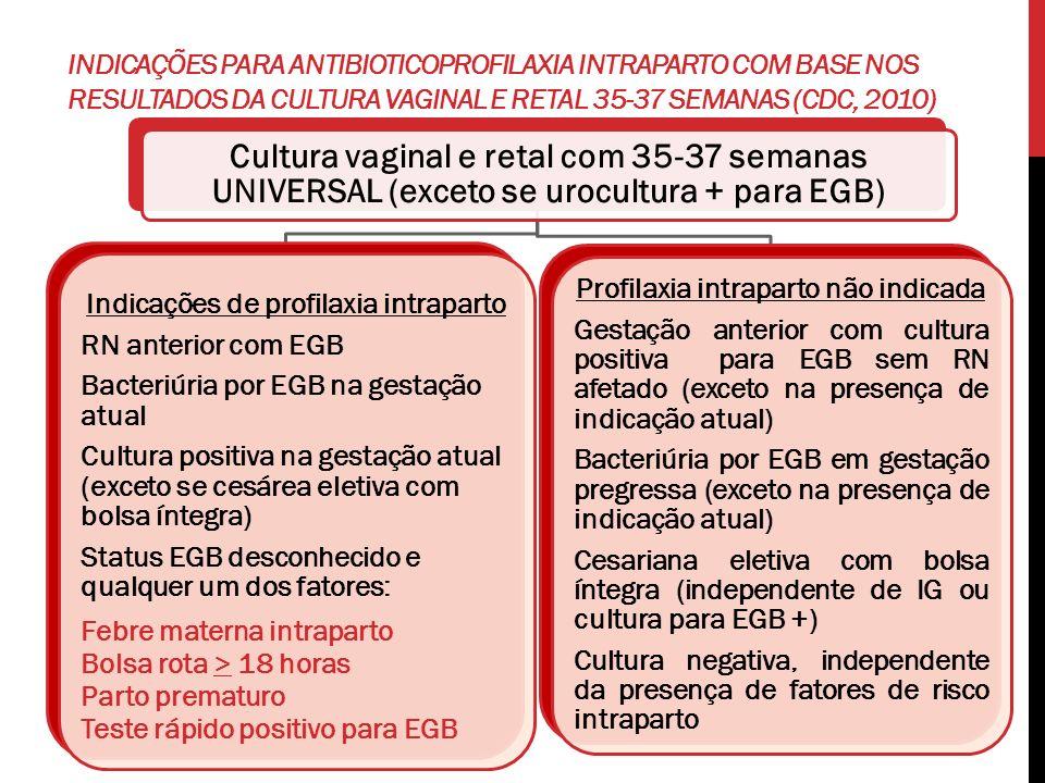 Indicações de profilaxia intraparto Profilaxia intraparto não indicada