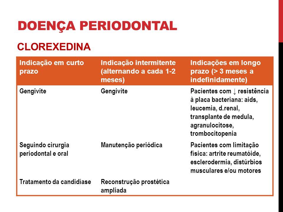 DOENÇA PERIODONTAL CLOREXEDINA Indicação em curto prazo