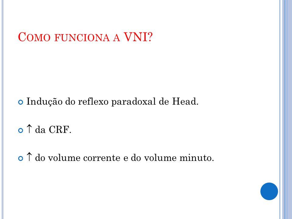 Como funciona a VNI Indução do reflexo paradoxal de Head.  da CRF.