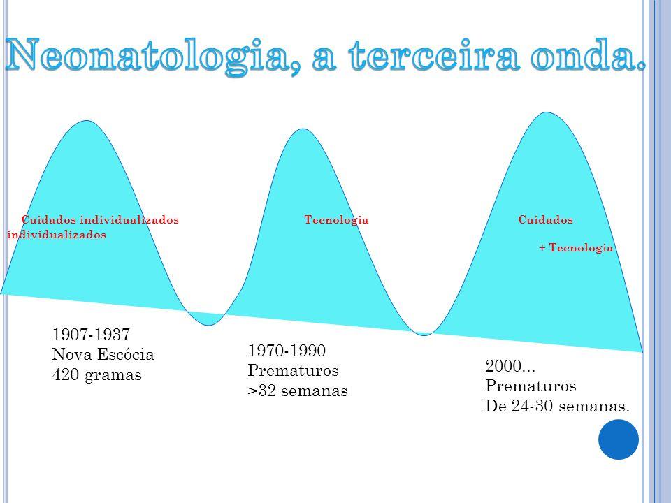 Neonatologia, a terceira onda.