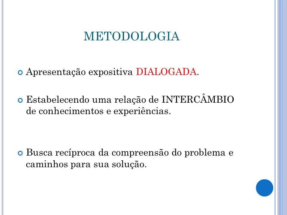 METODOLOGIA Apresentação expositiva DIALOGADA.