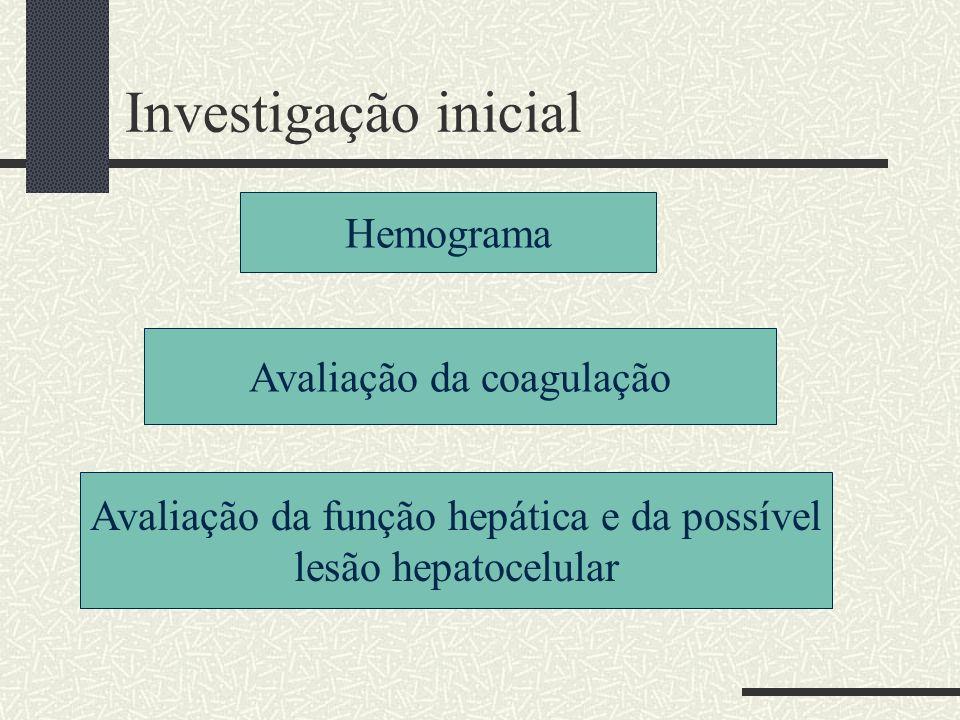 Investigação inicial Hemograma Avaliação da coagulação