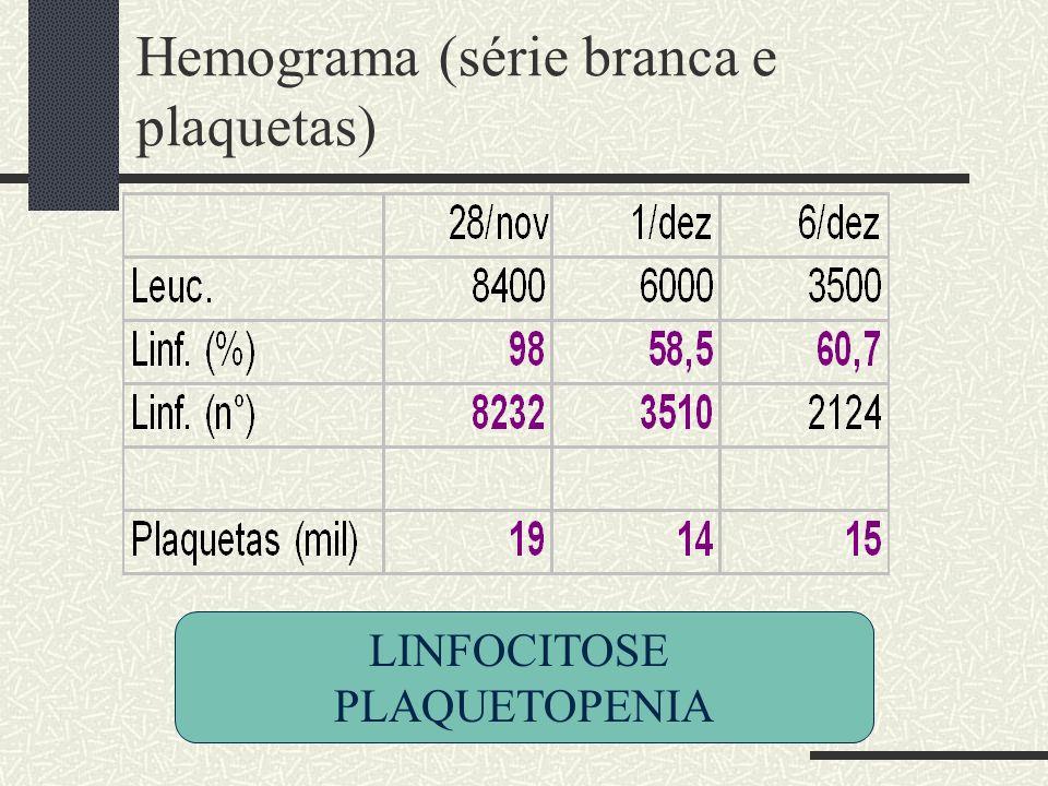 Hemograma (série branca e plaquetas)