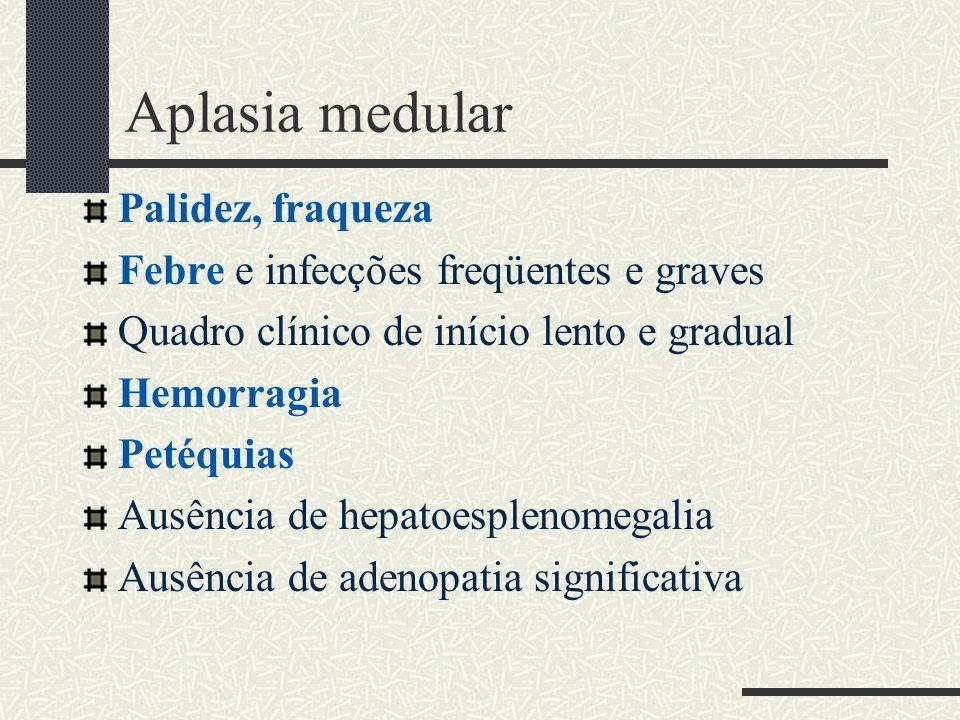 Aplasia medular Palidez, fraqueza