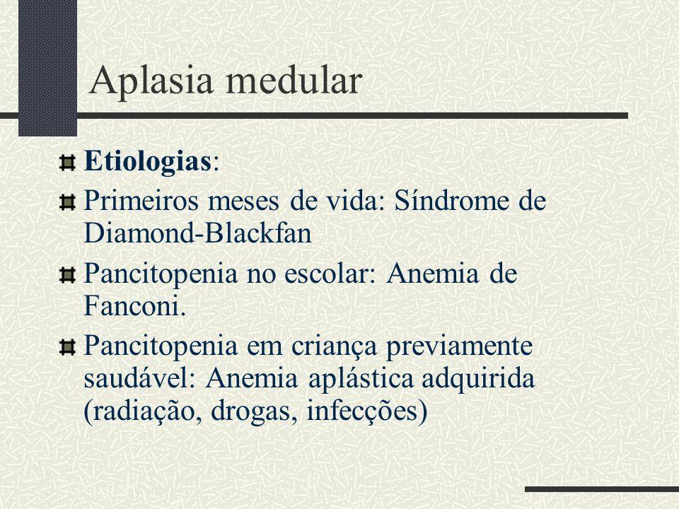 Aplasia medular Etiologias: