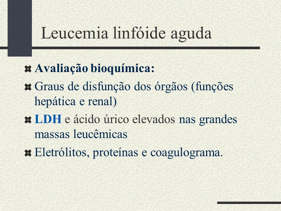 Leucemia linfóide aguda