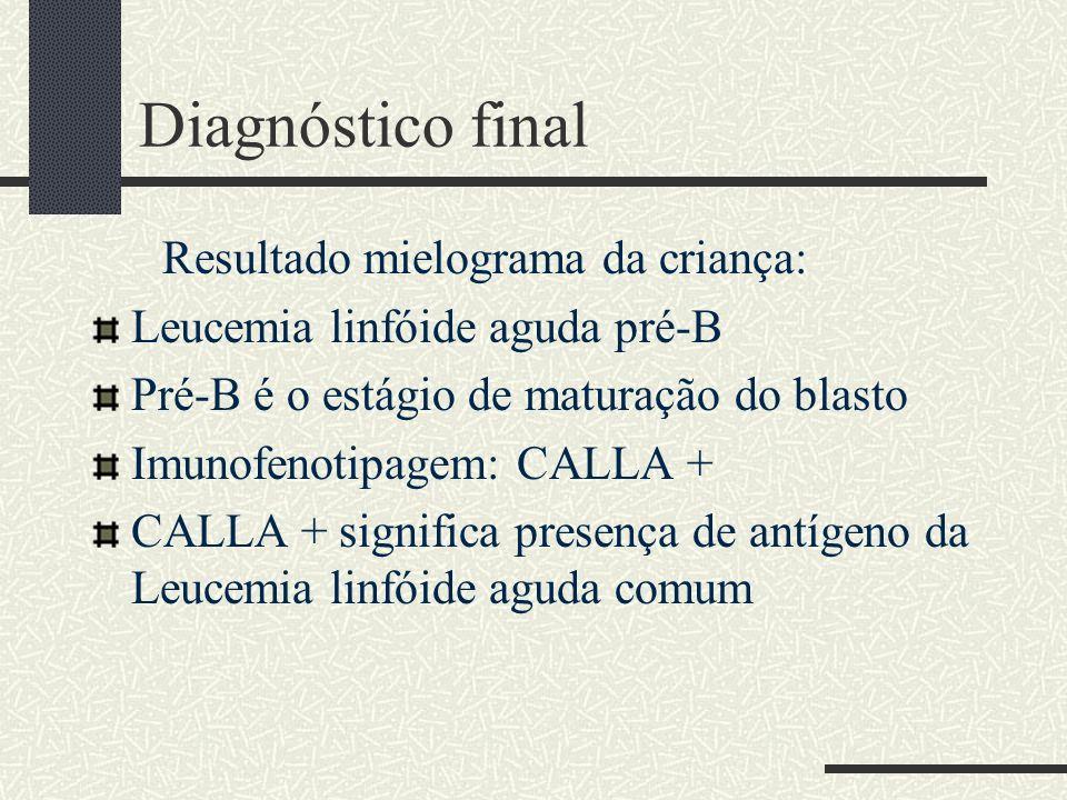 Diagnóstico final Resultado mielograma da criança: