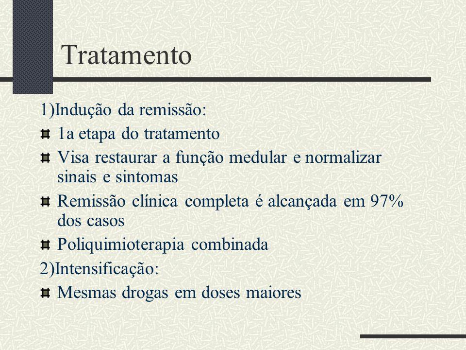 Tratamento 1)Indução da remissão: 1a etapa do tratamento