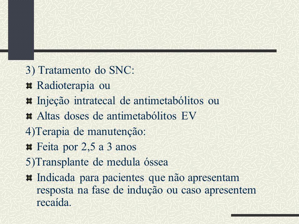 3) Tratamento do SNC: Radioterapia ou. Injeção intratecal de antimetabólitos ou. Altas doses de antimetabólitos EV.