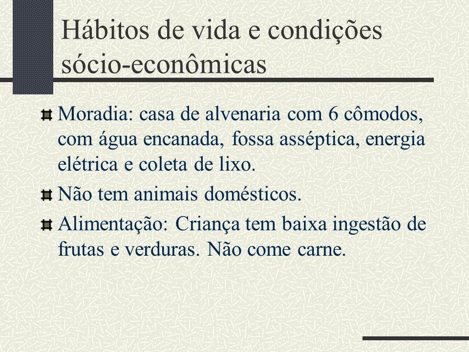 Hábitos de vida e condições sócio-econômicas