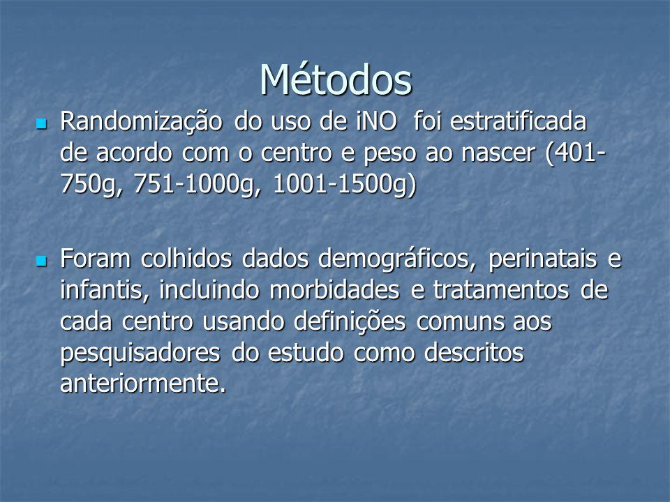 Métodos Randomização do uso de iNO foi estratificada de acordo com o centro e peso ao nascer (401-750g, 751-1000g, 1001-1500g)