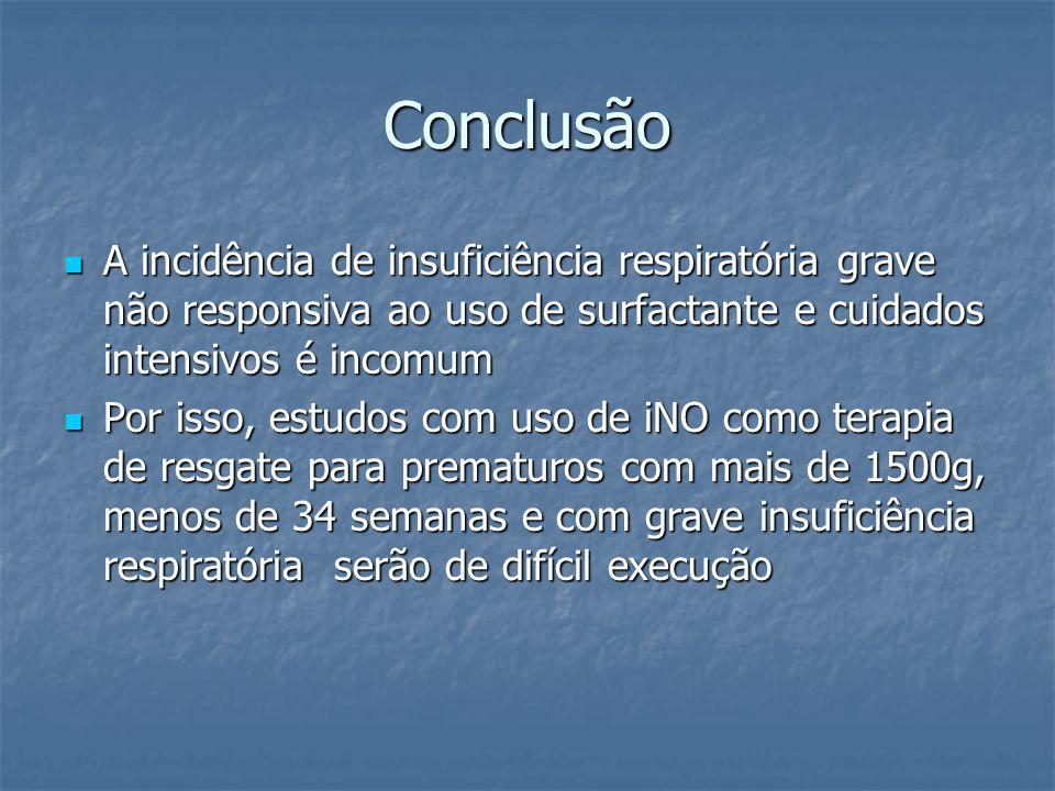 Conclusão A incidência de insuficiência respiratória grave não responsiva ao uso de surfactante e cuidados intensivos é incomum.