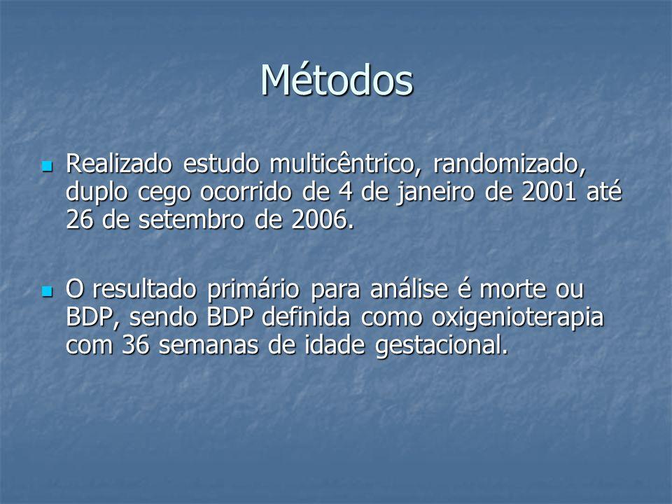 Métodos Realizado estudo multicêntrico, randomizado, duplo cego ocorrido de 4 de janeiro de 2001 até 26 de setembro de 2006.