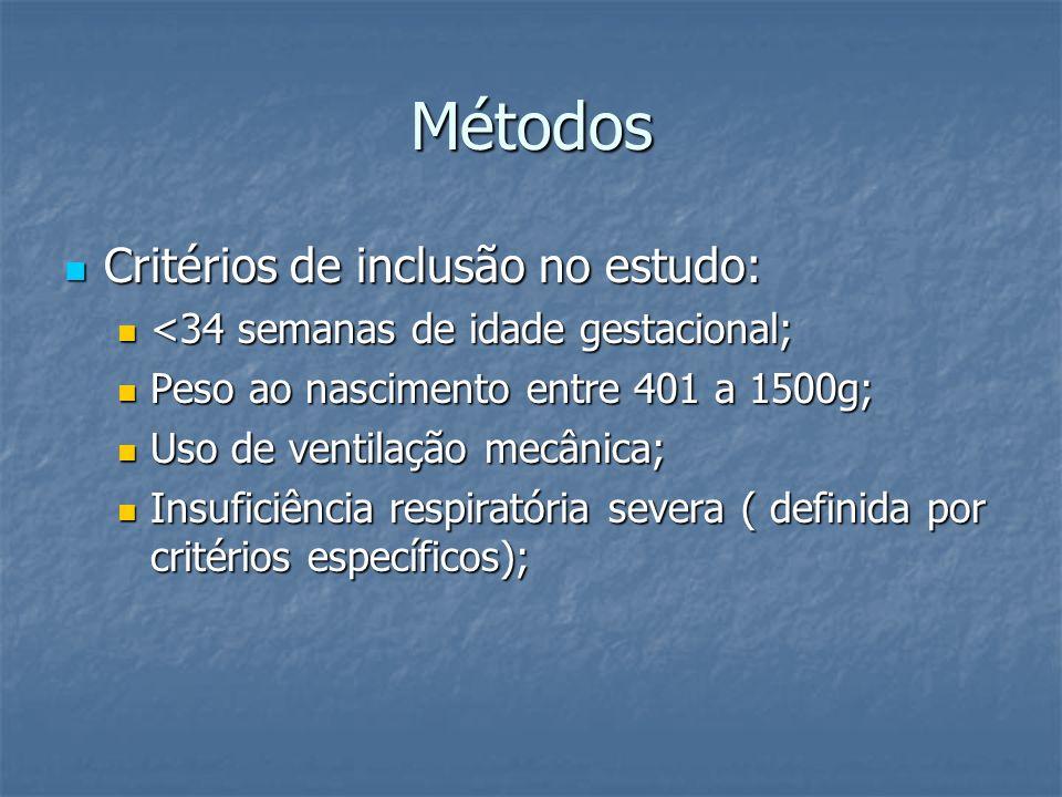 Métodos Critérios de inclusão no estudo: