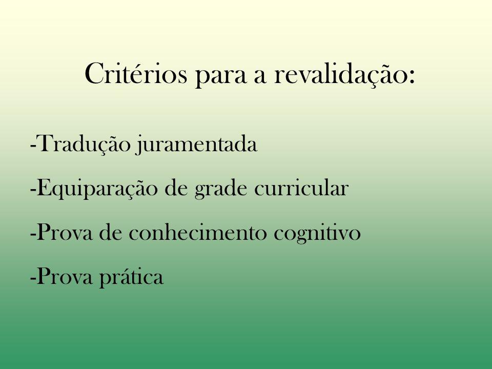 Critérios para a revalidação: