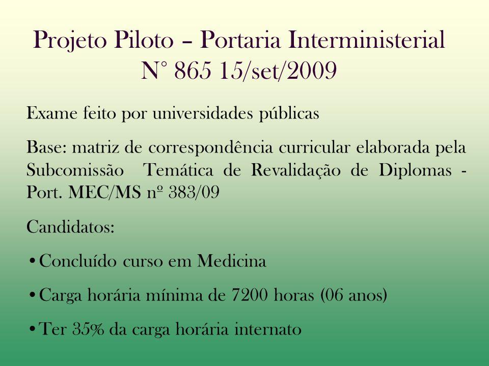 Projeto Piloto – Portaria Interministerial N° 865 15/set/2009
