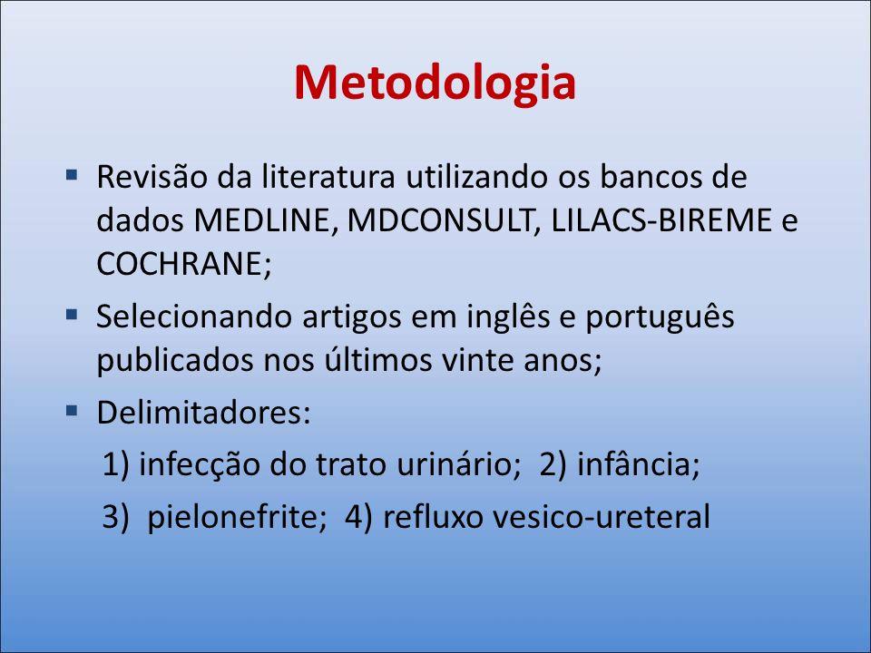 Metodologia Revisão da literatura utilizando os bancos de dados MEDLINE, MDCONSULT, LILACS-BIREME e COCHRANE;