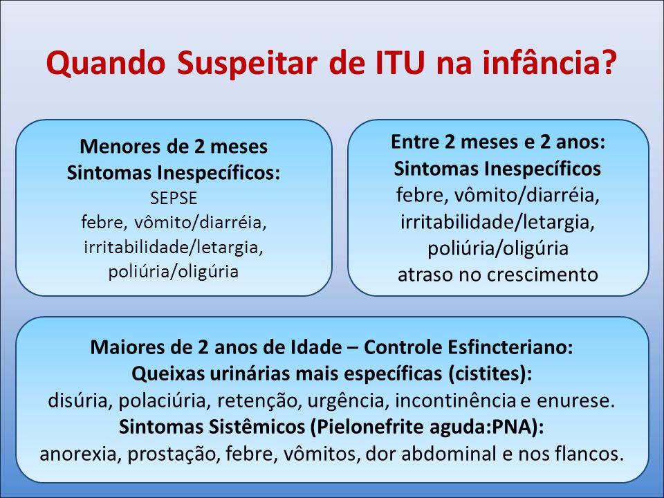 Quando Suspeitar de ITU na infância