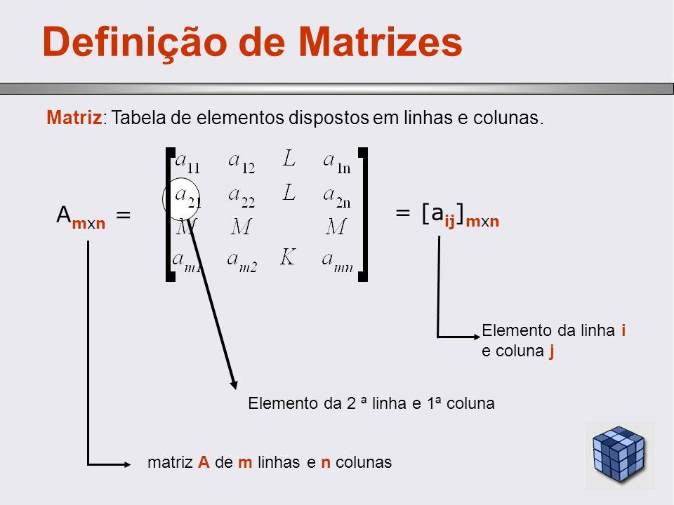 Definição de Matrizes Amxn =