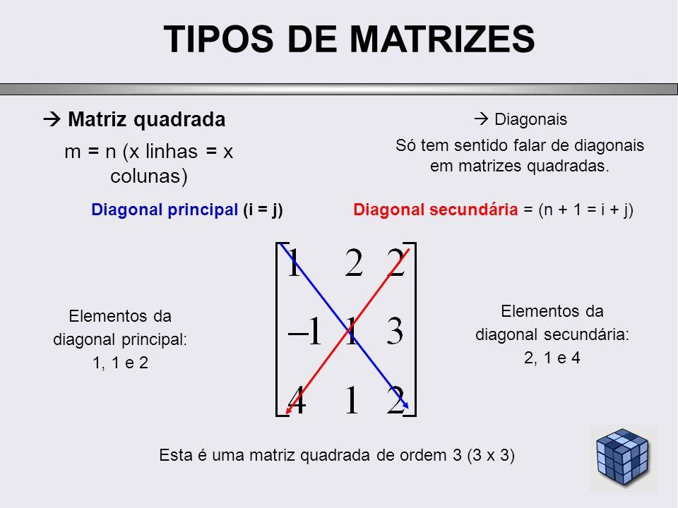 Diagonal principal (i = j)
