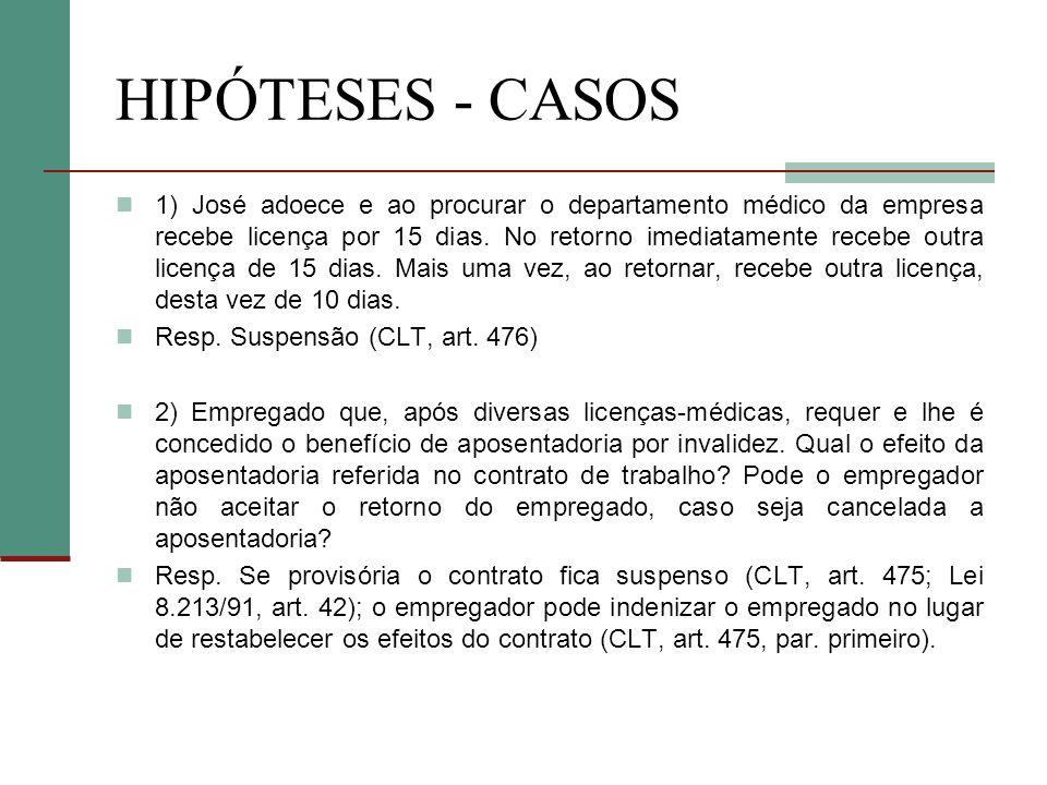 HIPÓTESES - CASOS