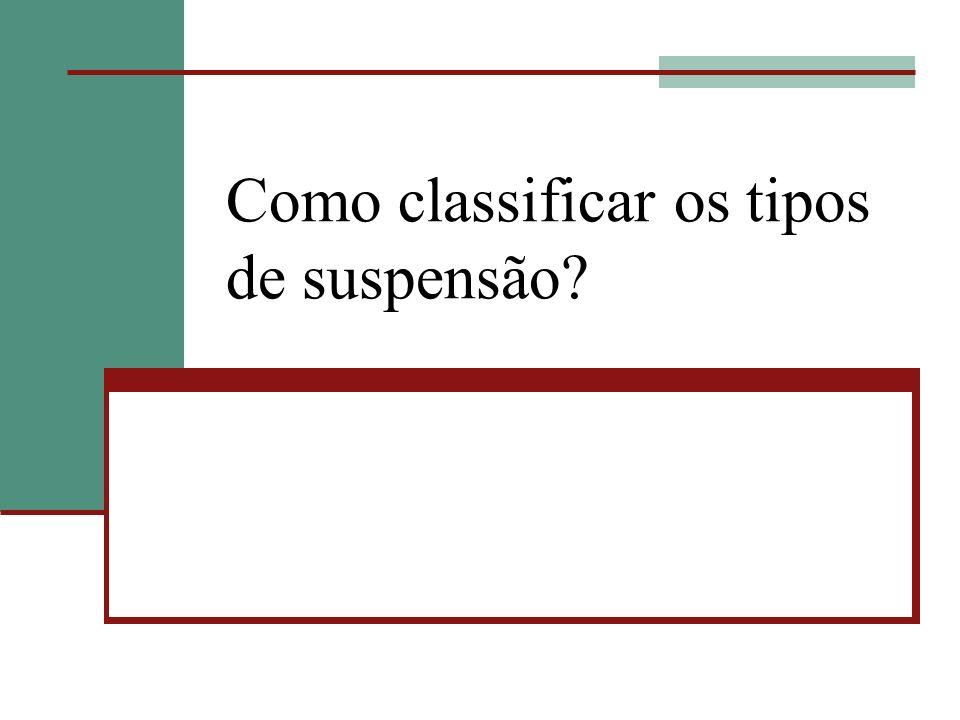 Como classificar os tipos de suspensão