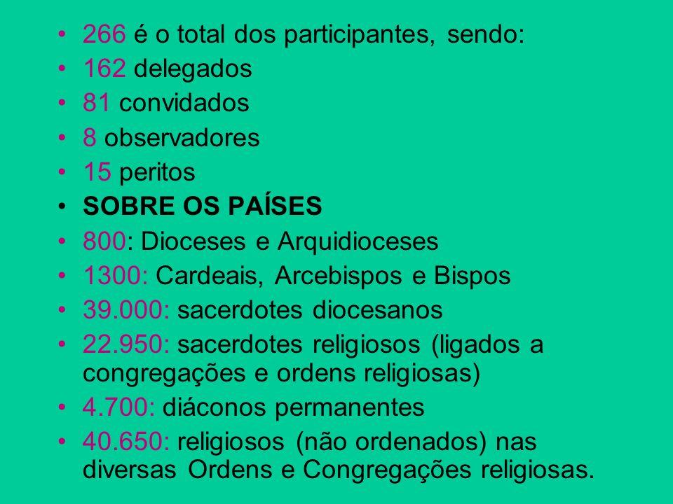 266 é o total dos participantes, sendo: