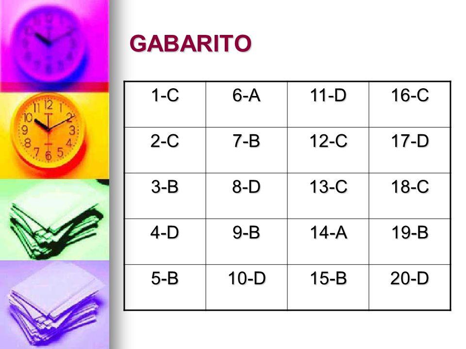 GABARITO 1-C 6-A 11-D 16-C 2-C 7-B 12-C 17-D 3-B 8-D 13-C 18-C 4-D 9-B